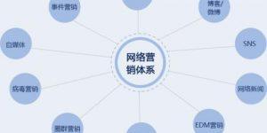 网络运营岗位是做什么的缩略图